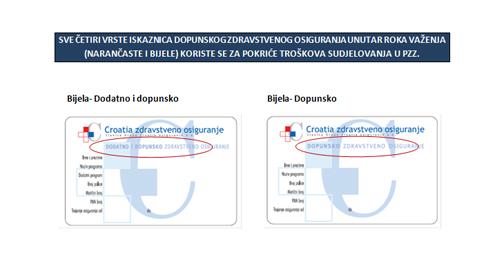 Croatia dopunsko osiguranje provjera